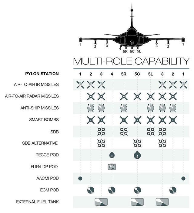 Saab Gripen NG - - #JAS39 #saab #saabgripen #gripen #aircraft #airfighters #airfighter #airfightaviation #avgeek #GripenFan #SaabJas39 #Planeporn #militaryaircraft #militaryjet #sky #aircreft #jet #gripen #GBU #planespotter #GripenJAS39 #JAS39Gripen - -  Via : http://l-escadrille.tumblr.com/