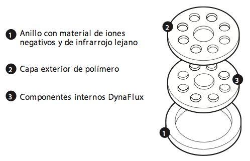 POWER CHIP NIKKEN,  Este diseño incorpora una serie de pequeños imanes dentro de una matriz grande que también es magnética. Una característica única de su configuración es que en varios puntos, las superficies magnéticas contiguas están opuestas. Esto actúa para intensificar el poder del campo y aumentar la profundidad del campo magnético  Compra en Mexico en Mercadolibre: http://eshops.mercadolibre.com.mx/reinventandomex