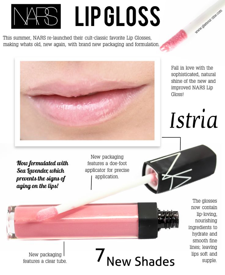 NARS Lip Gloss in Istria Review via @Holly Richer-Zine
