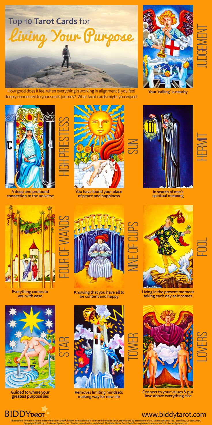 Divination: #tarot Top 10 Living Your Purpose Cards It's A Wonderful  Feeling To