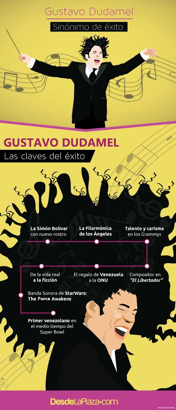 Gustavo Dudamel, un venezolano que hace historia en la música clásica