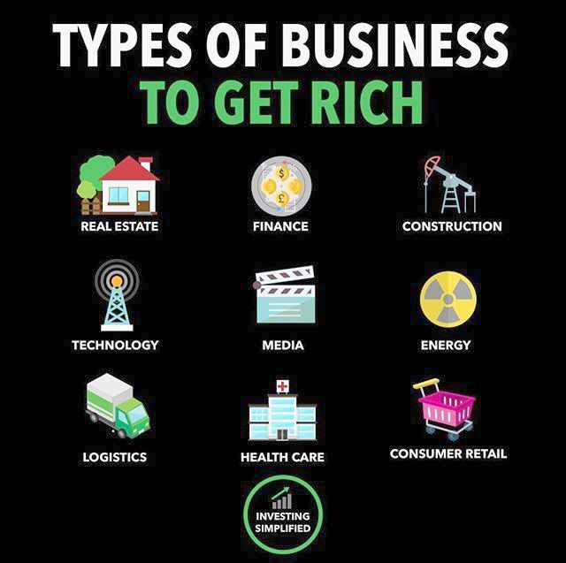 Small Business Investing Reddit Up Home Business Ideas Tamil Since