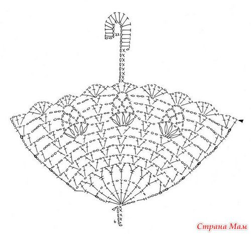 1000  ideas about crochet chart on pinterest