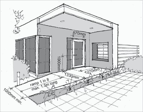 A line drawing of the front door of a home. There is a ramp that should be, at a minimum, 1000 millimetres wide at the bottom and 1330 millimetres wide at the top. The gradient of the ramp is one in eight and is 1.5 metres long. The front door is 870 millimetres wide, and the door handle is 1000 millimetres from the ground. The back wall of the patio is 1270 millimetres from the far edge of the front door.