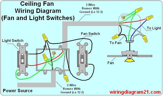 Épinglé par cat6wiring sur Ceiling Fan Wiring Diagram en