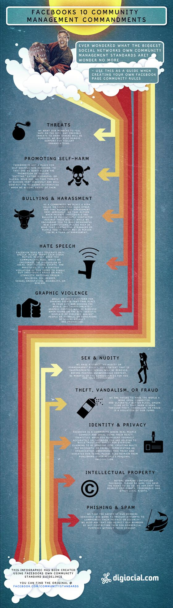 #Facebook's 10 #Community Management Commandments #Infographic