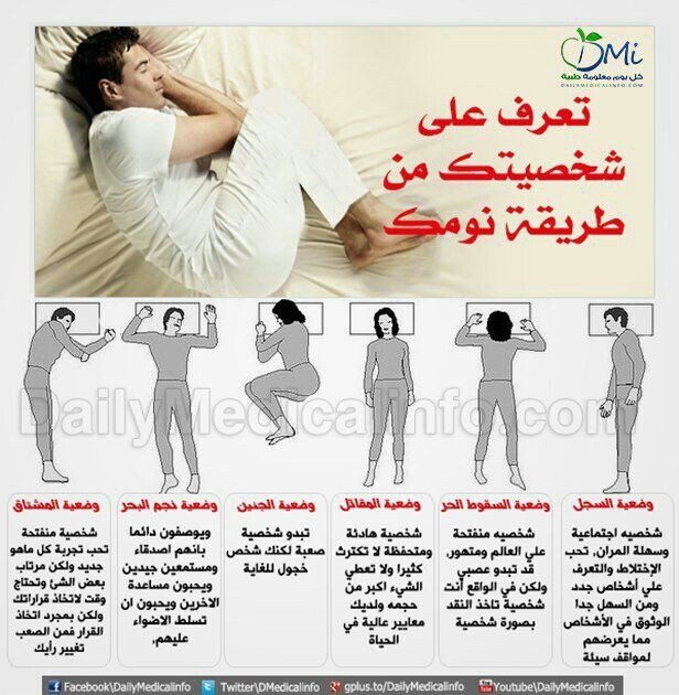 Pin By Sajid Hameed On من هنا ومن هناك Health Facts How To Memorize Things Health Facts Food