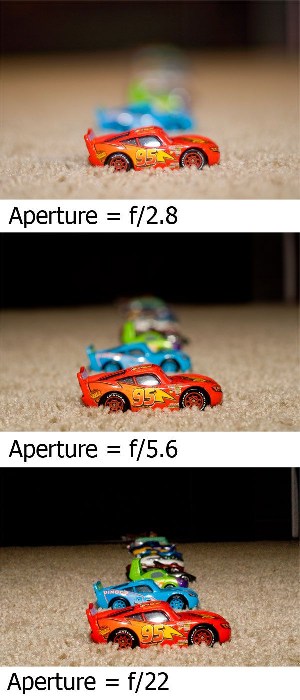 It shows aperture because at some aperture's some things are in focus and some aren't