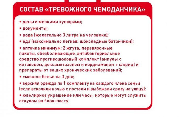 Правила гражданской обороны во время войны (ИНФОГРАФИКА)