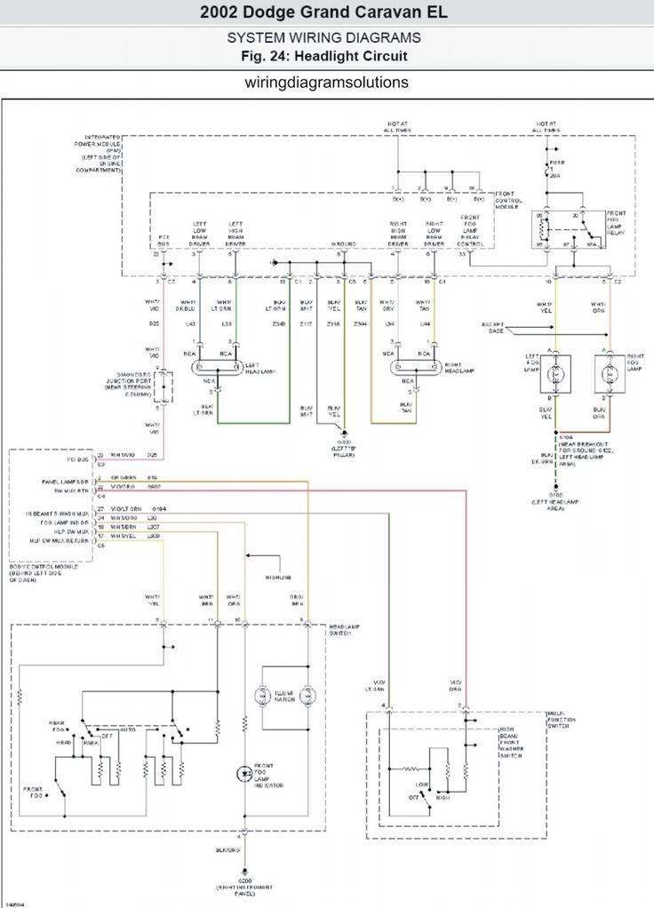 16 grand caravan wiring diagram diagram base website wiring - 2008 dodge  grand caravan key won't... | grand caravan, caravan, diagram  pinterest