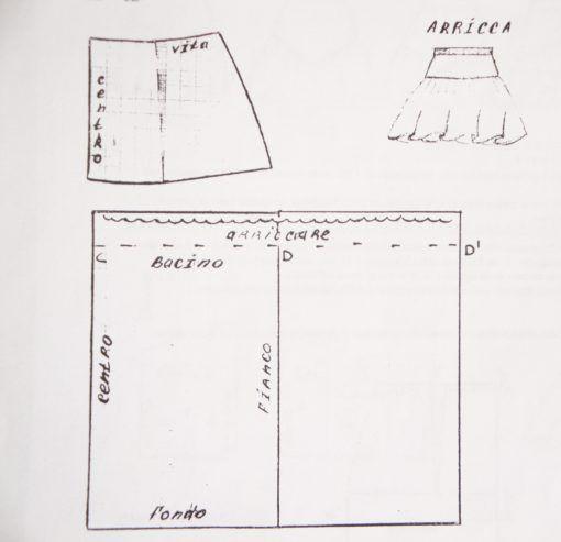 promo code 8e1e7 84a70 Cartamodello gonna con baschina | www.modart.biz - Tutorial ...