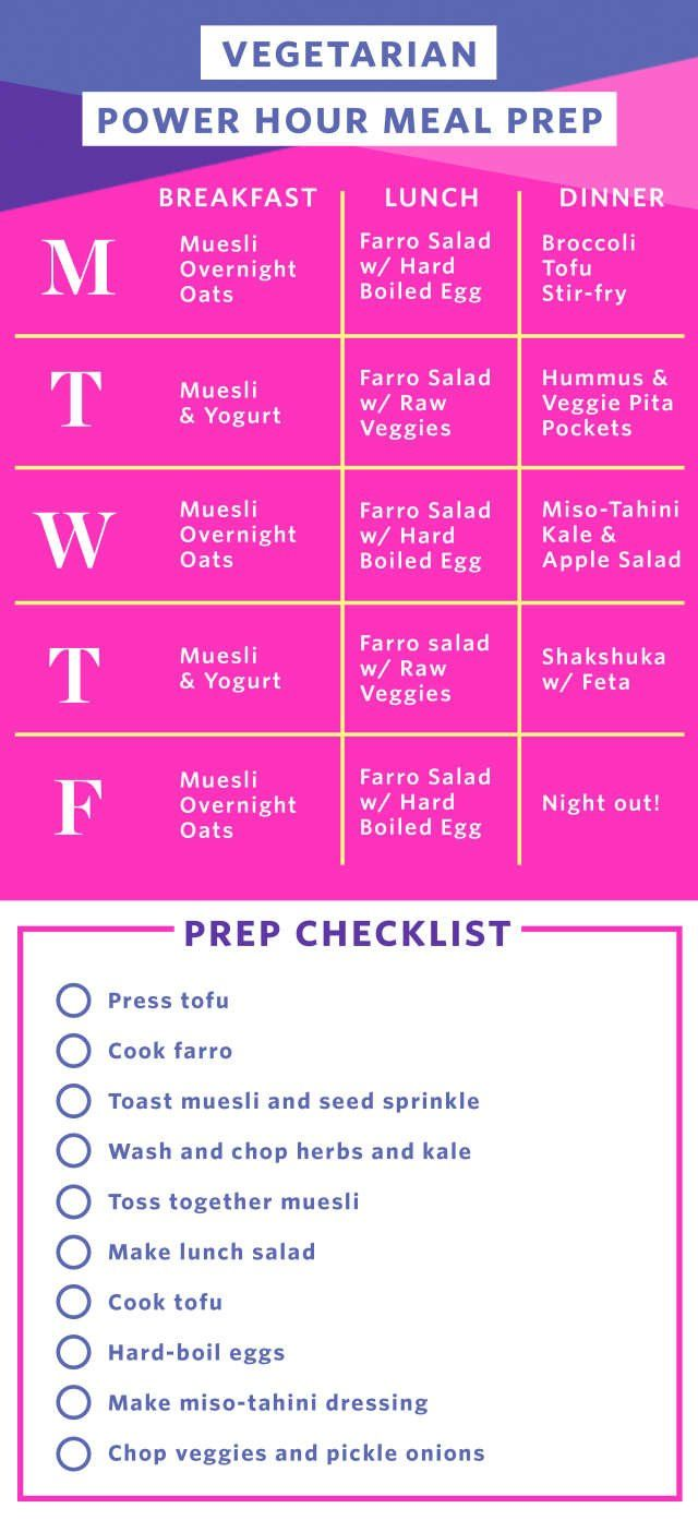 Meal Prep Plan A Week Of Easy Vegetarian Meals Meal Prep Plans Trader Joes Meal Planning Calorie Meal Plan