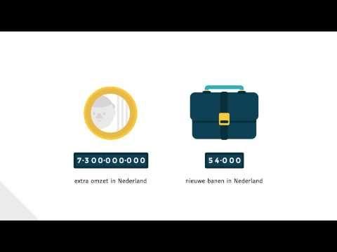 De circulaire economie - YouTube