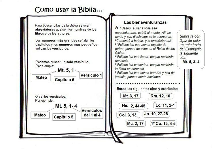 Cómo usar la Biblia