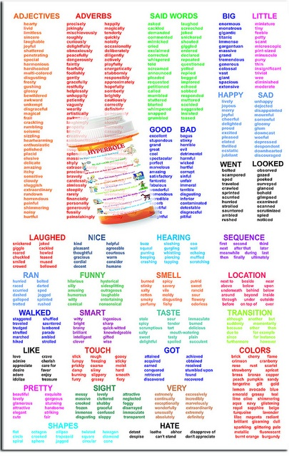 Synonym list of popular words                                                                                                                                                                                 More