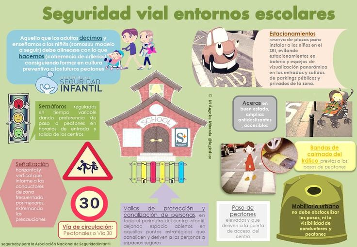 Requisitos de seguridad vial en entornos escolares