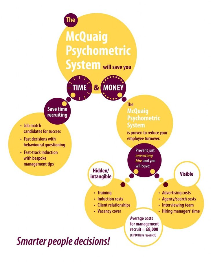 Save time and money with the McQuaig psychometric system.