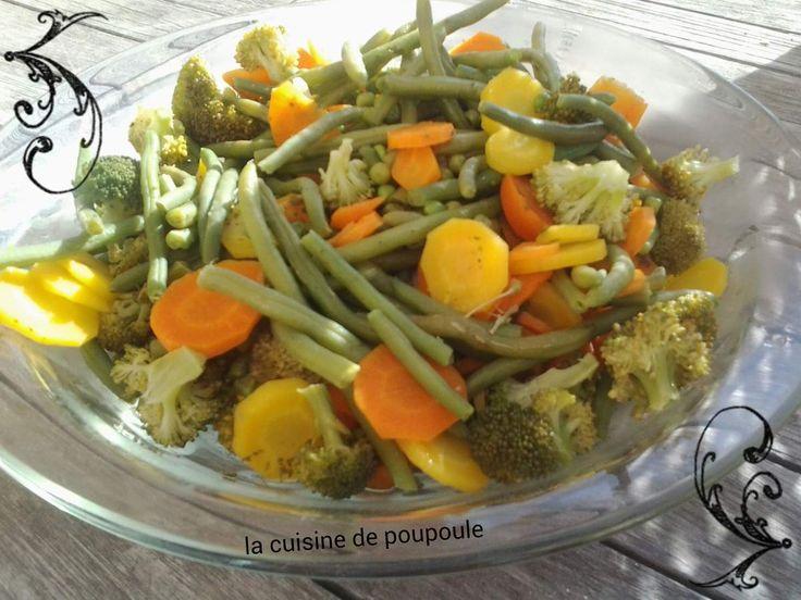 Si vous réalisez une de mes recettes envoyer (christelle.traynard@wanadoo.fr) moi les photos (ou si vous avez un blog le lien de votre recette) pour une petite mise à l'honneur. Coucou, Comme promis aujourd'hui je vous présente ma recette de légumes qui...