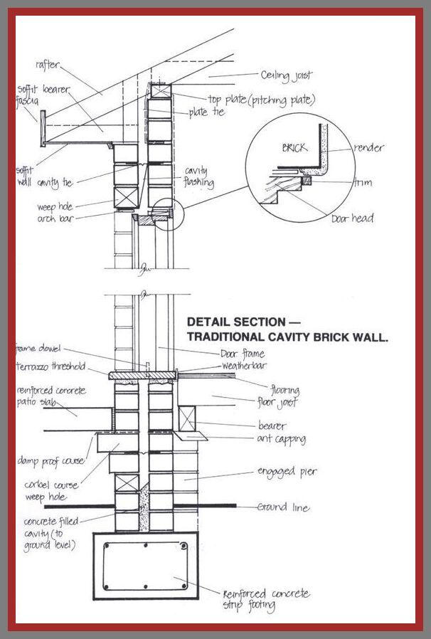 129 Reference Of Ceiling Concrete Brick Wall Brick Construction Concrete Bricks Brick Wall
