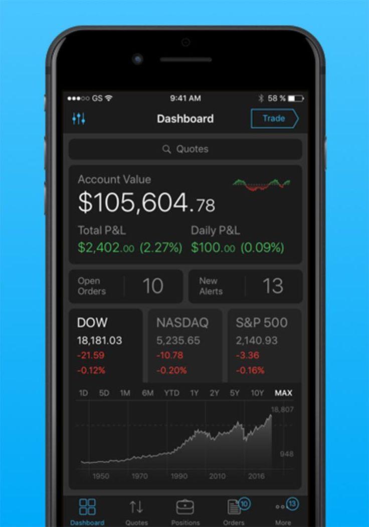 app-bolsa Folionet: Chilenos podrán invertir en la Bolsa de New York