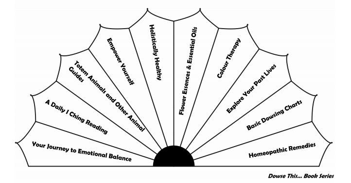 Universal image regarding pendulum charts printable