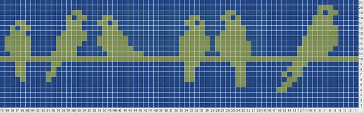 birds on a wire knitting chart - would make a cute blanket edging
