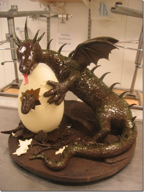 Chocolate dragon - do I put this under Chocolate or Fantasy?!?