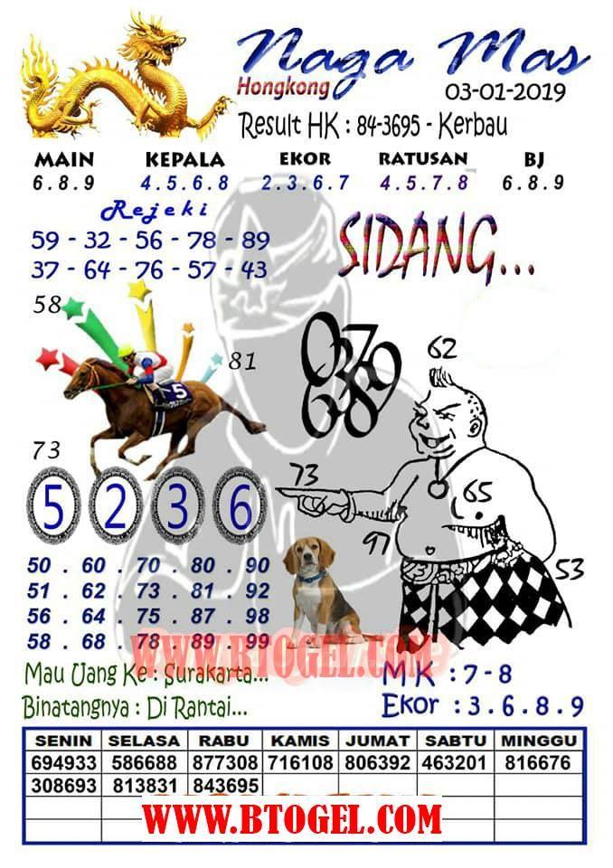 Angka Main Hk Mlm Ini : angka, Angka, Untuk, Berbagai, Peruntukan