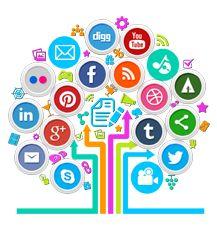 Social Media #Marketing biedt een krachtige mogelijkheid om uw doelgroepen direct te betrekken en om buzz rond uw merk of uw inhoud te genereren. bit.ly/1QoWfj6