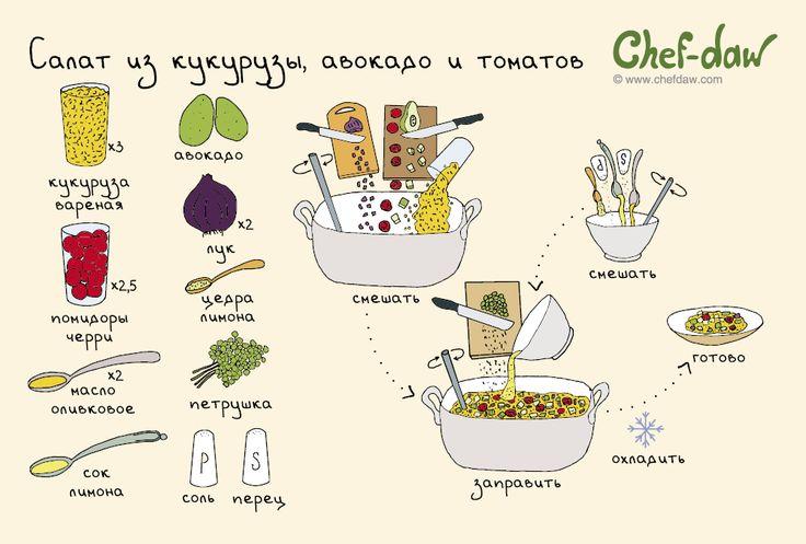 Салат из кукурузы, авокадо и томатов - chefdaw