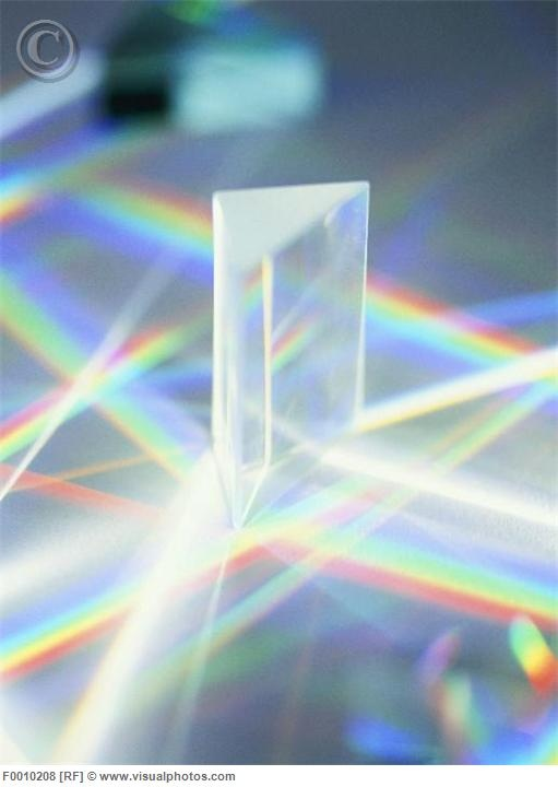 science stuff about refraction Science grade 05 unit 04 exemplar lesson 02: light energy  the concepts of reflection and refraction will be explored using mirrors.
