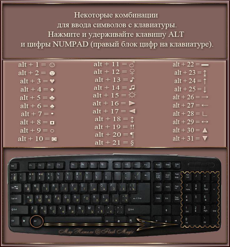 комбинации для ввода символов с клавиатуры.png