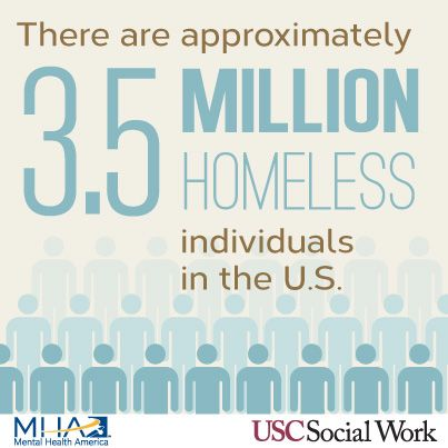Homeless individuals often are not able to get access to the services and resources they need in order to attain wellness. Issues related to diet, shelter, sleep, safety and a lack of access to mental and primary health care services all negatively impact the homeless population's wellness. This Mental Health Awareness Month 2013 campaign is brought to you by USC School of Social Work and MHA.