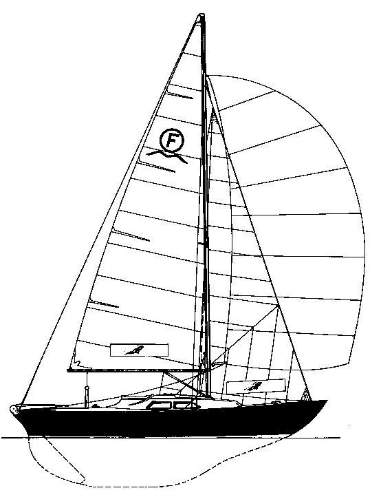 INTERNATIONAL FOLKBOAT Hull Type: Long keel w/trans. hung