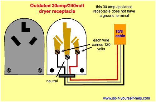 Wiring Diagram For 220 Volt Dryer Outlet Outlet wiring