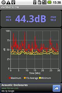 Android App: Fonometro - misura Rumore e livello Suoni( clicca l'immagine x leggere il post )