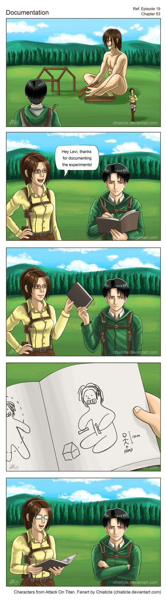 AOT: Documentation by Chiaticle, for some reason, IM LAUGHING LIKE CRAZY XD