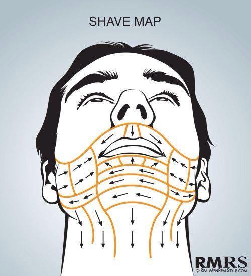 Men's Shaving Tips & Tricks