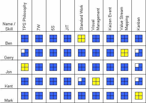 event matrix template