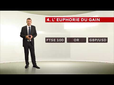 Les erreurs courantes de trading - Formation Trading