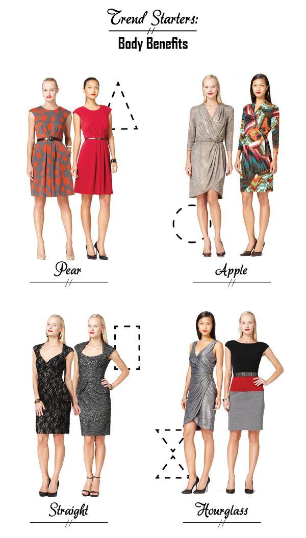 figuurvormen en kledingregels