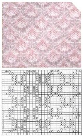 ajour / lace knitting