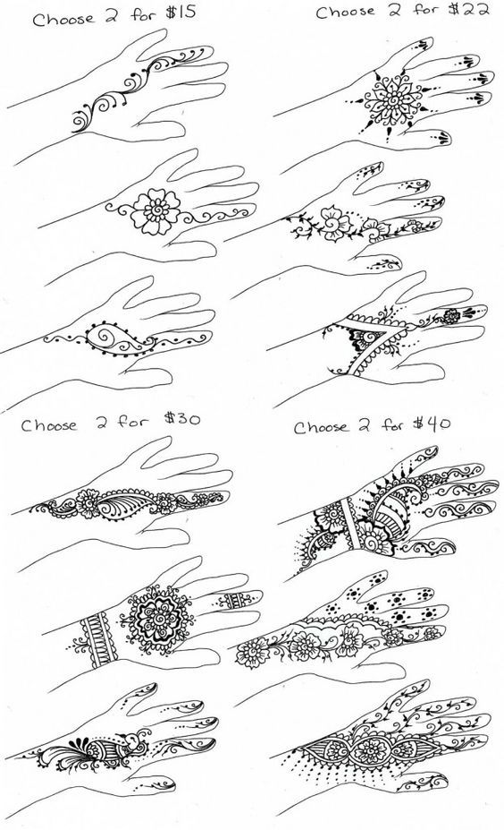 Classy Simple Mehndi Designs For Hands Step By Step The Henna Designs. See also Picturesque Simple Mehndi Designs For Hands- Step By Step Henna Designs. Here we have another image Magnificent Simple Mehndi Designs For Hands. We hope you enjoyed it and if you want to download the pictures in high quality, simply right click the…