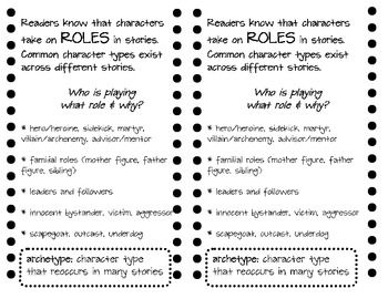 the use of a character as a common tool of science fiction Actually it depends on where you are and what character your looking to use  the world of fan fiction depends upon that  knowledge and a fine dollop of common .