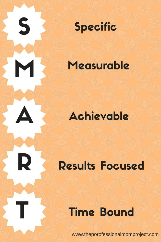 What does SMART stand for? Tips on setting goals for distance running and beyond from The Professional Mom Project
