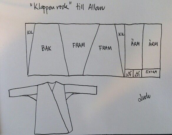 Klappen rock pattern for my sons jacket