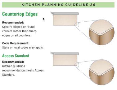 kitchen design standards. commercial kitchen design guidelines