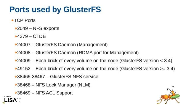 GlusterFS Ports