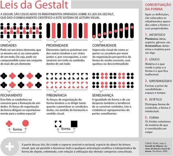 25 best Gestalt Visual Perception images on Pinterest Gestalt - da form
