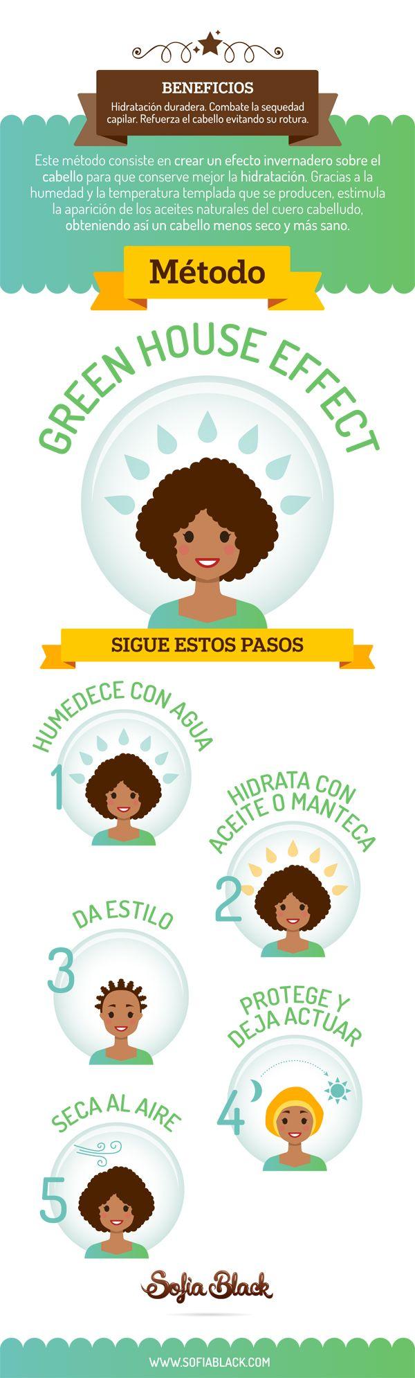 Hidratación duradera con el Método Green House Effect ( GHE )  / Refuerza el cabello evitando su rotura / Consejos y cuidados para el cabello natural #afro y #rizado / #Tutorial ~ #SofiaBlack
